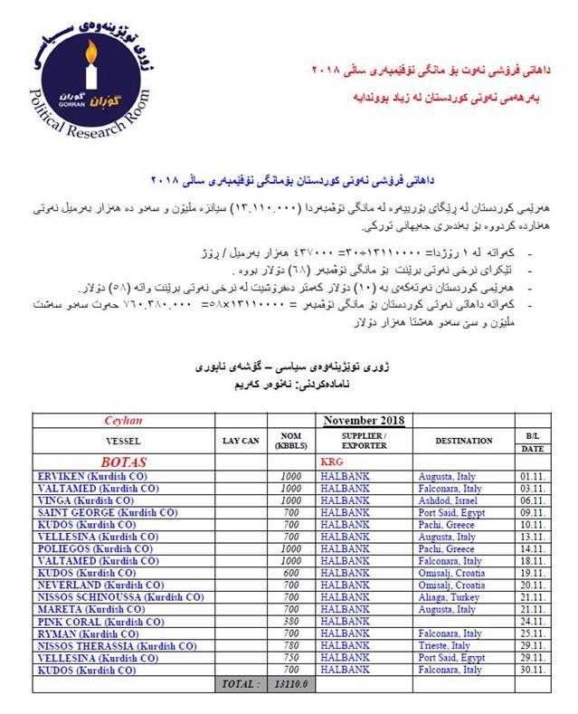 κουρδικής ιστοσελίδας dating καλύτερα δωρεάν sites γνωριμιών στο Κουβέιτ